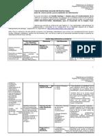 2. Estudio Identidad Region Metropolitan A 2009 Materiales