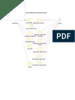 Use Case Diagram Sistem Informasi Akademik Universitas Bina Darma