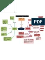 U1_Act1_Ejemplo conceptos básicos de sociologia