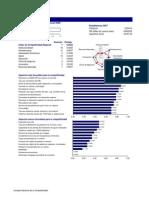 Junin - Indices de Competitividad
