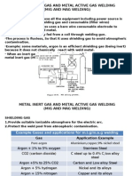 Metal Inert Gas and Metal Active Gas Welding-ir Fazrul
