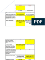 Norme Tehnice Gradele III b Si IV b