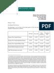 Brenner West - 2010 Fourth Quarter Letter