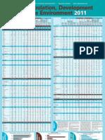 RURAL Wall Chart 2011 Web Smaller[1]