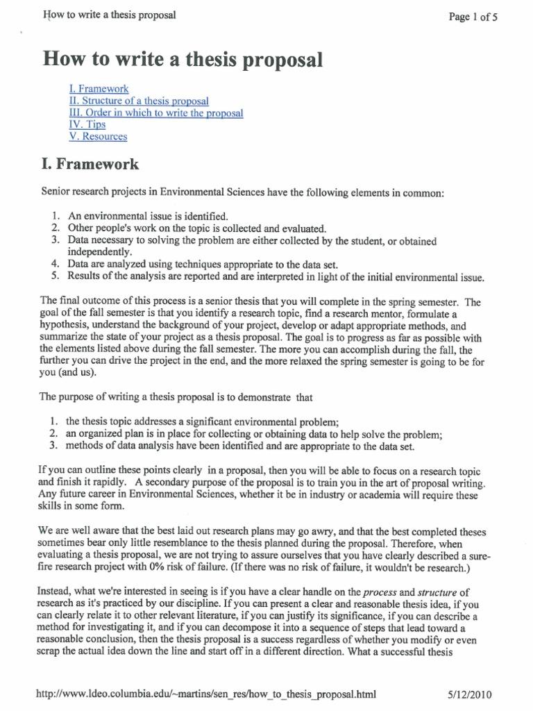 Buy college admissions essay