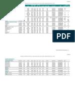 Informe de Renta Fija Internacional 14-Feb-12