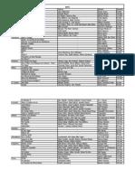 Catalogo Final Pelis