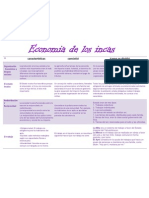 Economia  Sara Pichilingue