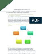 Herramientas Para La Organizaci n Del Conocimiento Wikis