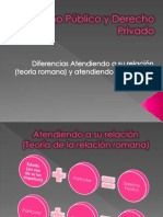 Resumen de Procesal Civil Primer Parcial Giovanni Orellana