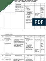 Rancangan Pelajaran T.3 ,2010 (Terkini)