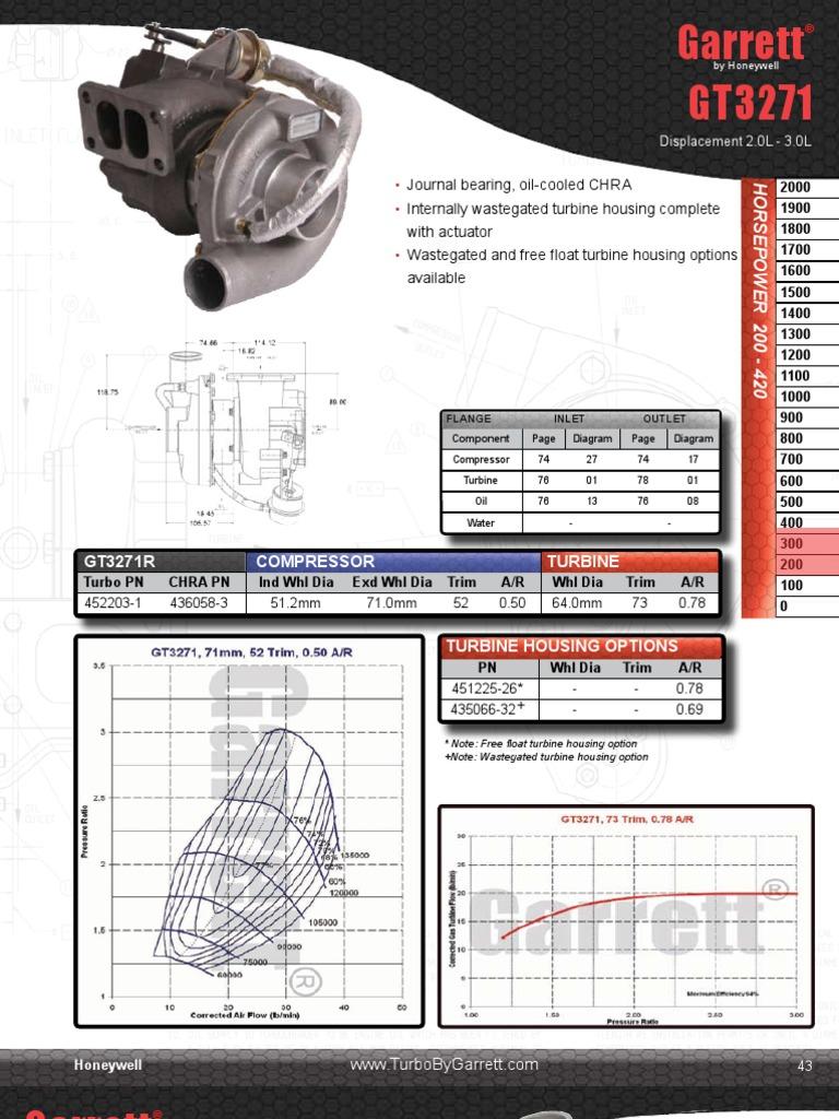 Garrett Catalog Turbocharger | Turbocharger | Valve