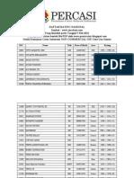 Daftar Rating Nasional