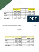 Résultats élection présidentielle 2012 et comparaison 2007 dans notre circonscription