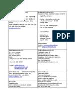 List of Pharma Companies With Email ID