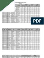 Data SMA SMK Negeri Dan Swasta