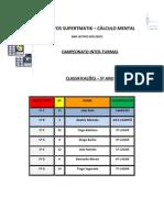 Classificação do Campeonato Inter-Turmas SuperTMatik 2012