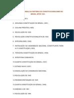 FASES (RESUMIDA) DA HISTÓRIA DO CONSTITUCIONALIMO NO BRASIL APÓS 1831