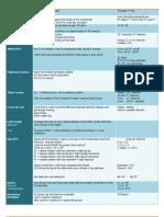 Bio Mechanical Sheet