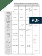 Formulario Cuerpos Geometricos