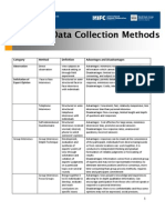 Primary Data Collection Techniques for Toolkit