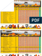 CLASIFICACION CIRCUITO CATEGORIAS -06-05-2012