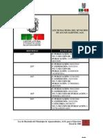 Ley de Hacienda Del Municipio de Aguascalientes