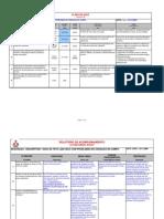 Plano de Ação Rack de Teto L200 KEKO (02-02-09)