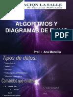 ALGORITMO_Y_DDF_2009-2010