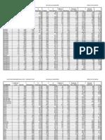 Résultats PAR BV tour 2 présidentielle 2012