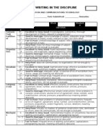 Feedback Sheet for English 104 Essays Total Score