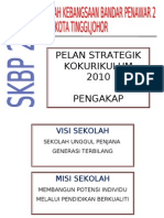 Plan Strategik Pengakap