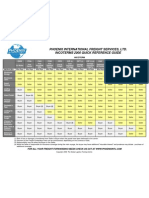 Incoterms Chart 073109