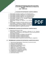 Listado de Enfermedades Profesionales