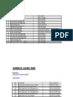 Airbus SRM Refs