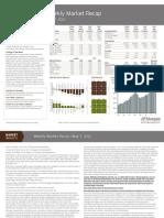 JPM Weekly Mkt Recap 5-7-12