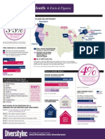 LGBT 2012 Facts & Figures
