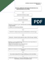 Diagrama de La Prac. 3