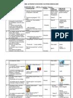 Plan Operational Activitati Educative Si Extra Curricula Re 20122013