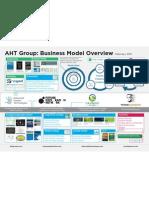 AHTGroupBusinessModelOverview_Feb11