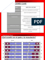 Federalismo Fiscal y Reforma Tributaria, 2012