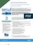 Cloud Infra Services Datasheet