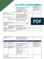 MUN@ADZU Program Flow Draft-1