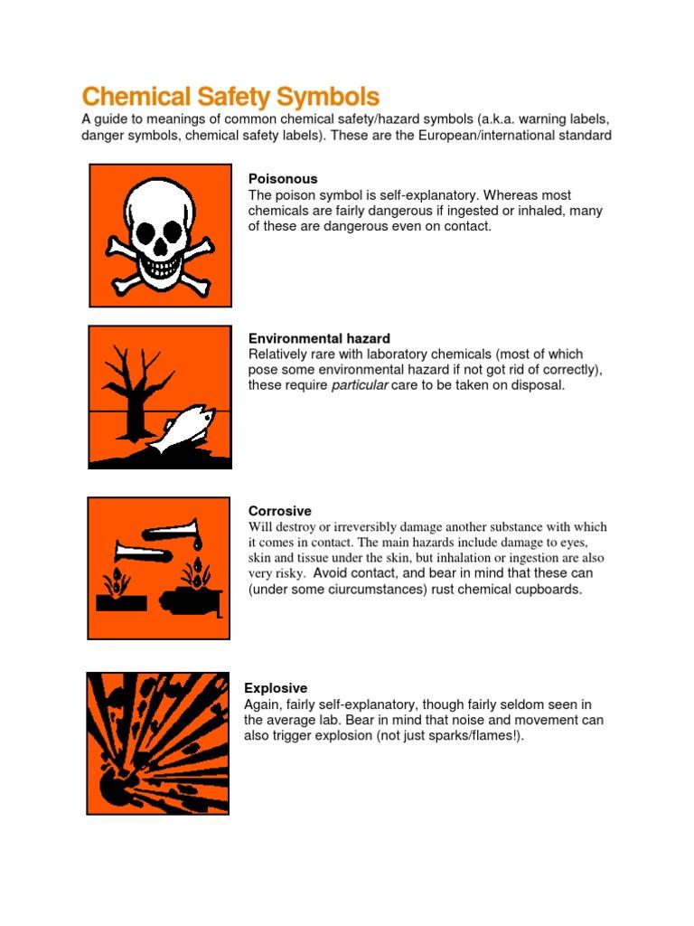 Chemical Safety Symbols Flammability Poison