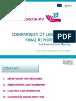 Comparison of Legislation Presentation