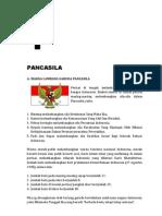 Pancasila Sebagai Pedoman Hidup Masyarakat Indonesia
