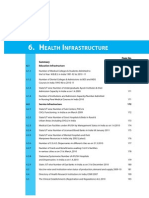 National Health Profile 2010 -Health Infrastructure