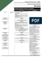 Resumen antimicrobianos - Medicina Veterinaria