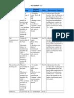 Benefits of PF[1]