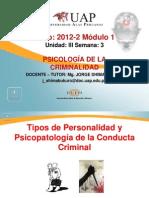 Tipos de Personalidad y Psicopatología de la Conducta